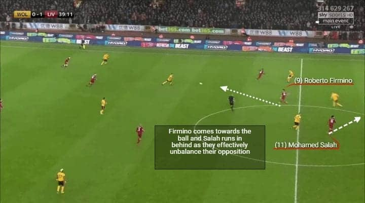 Salah and Firmino opposite movement