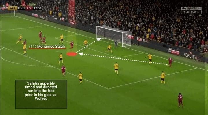 Mo Salah perfect timing