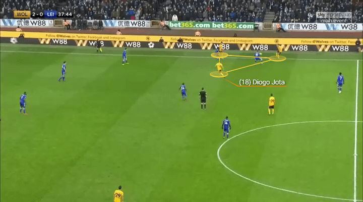 Jota smart movement to create 3v2