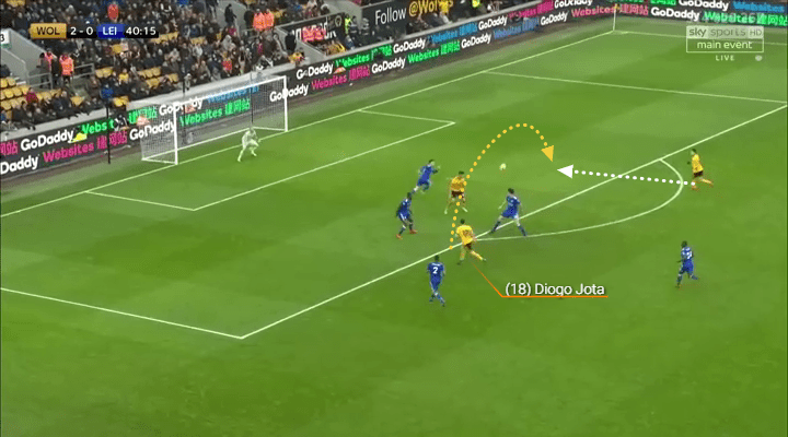 Jota creative passing