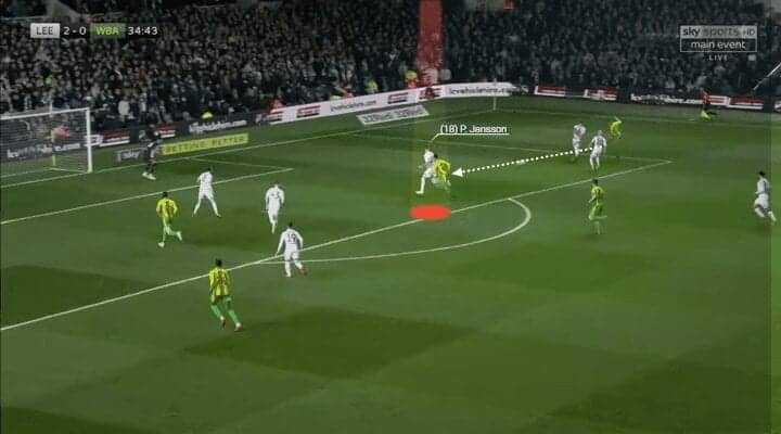 Jansson goal side and well positioned to cut the cross off