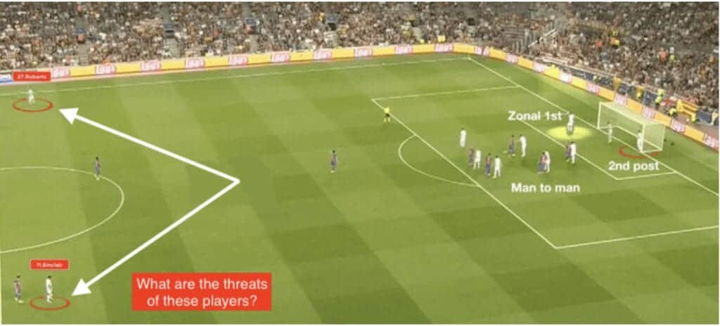 How to analyse defending corners
