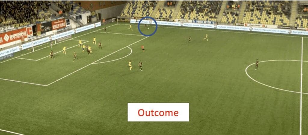 Analysing attacking corners - PFSA Opposition Scouting Zone