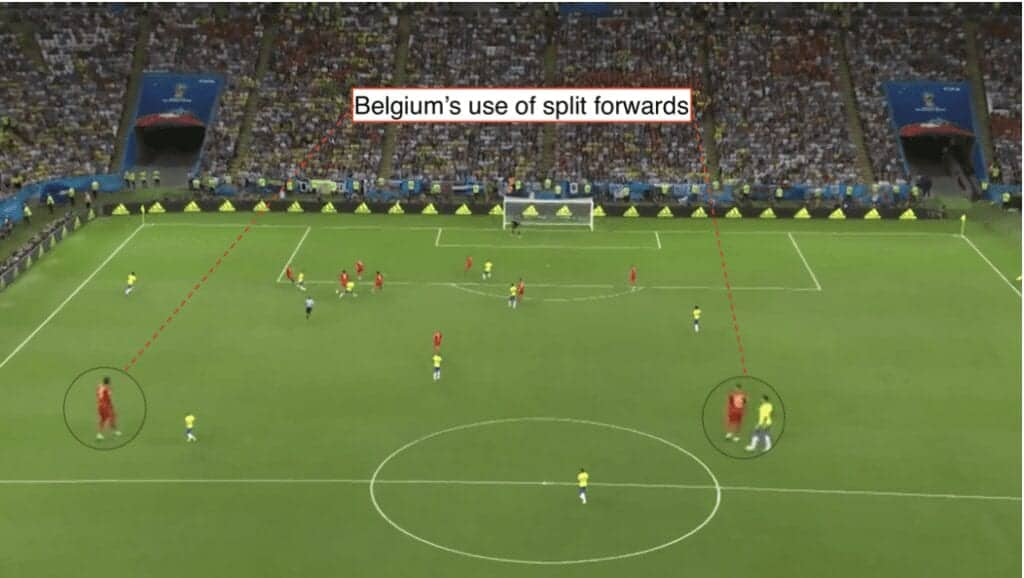 PFSA Analysing Transitional Play - Opposition Scouting