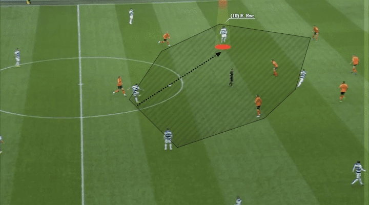 Image 1 - Top receiving angle in between the lines