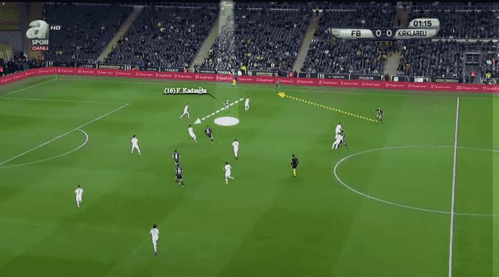 Why Fenerbahce's Ferdi Kadioglu is an interesting target for Derby