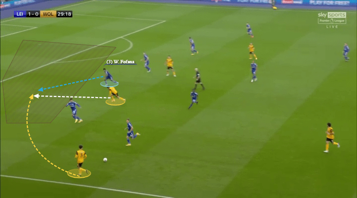 Wesley Fofana's incredible adaptation to the Premier League
