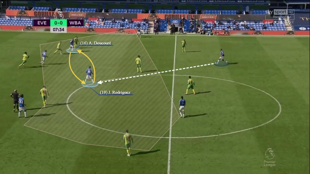 Everton's midfield crucial towards Ancelotti's plans