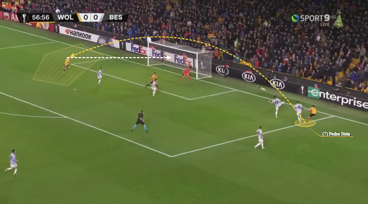 Tremendously talented Neto shining brightly at Wolves