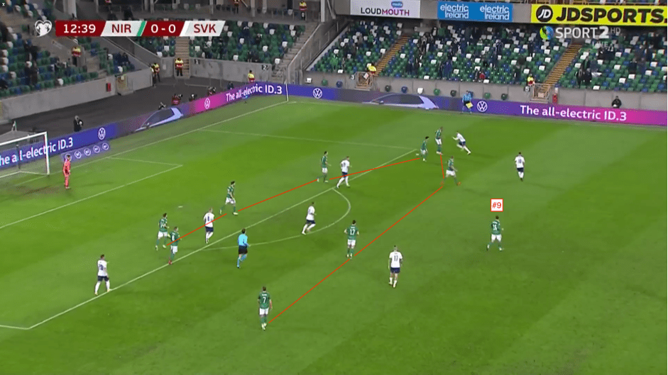 PFSA Analysis in practice - Northern Ireland v Slovakia