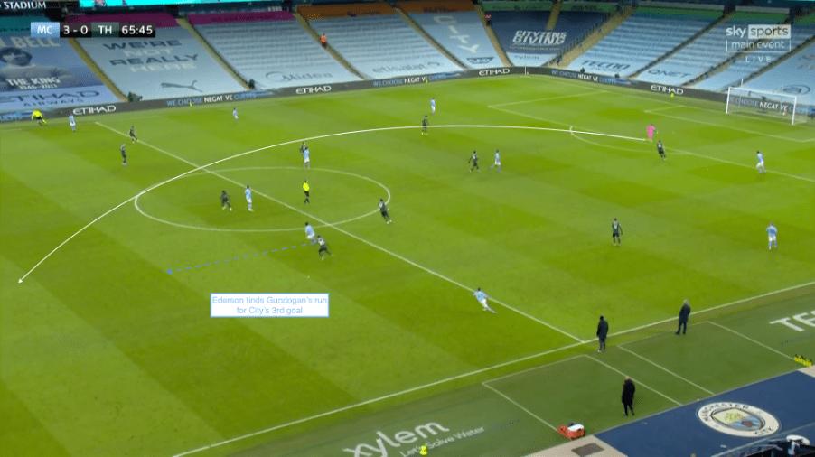 Manchester City v Tottenham – The art of running behind