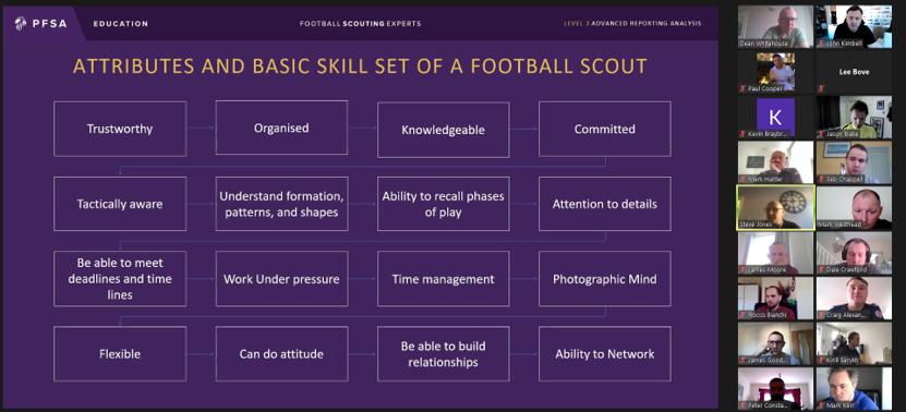 Level 2 Talent Identification In Football (Zoom)