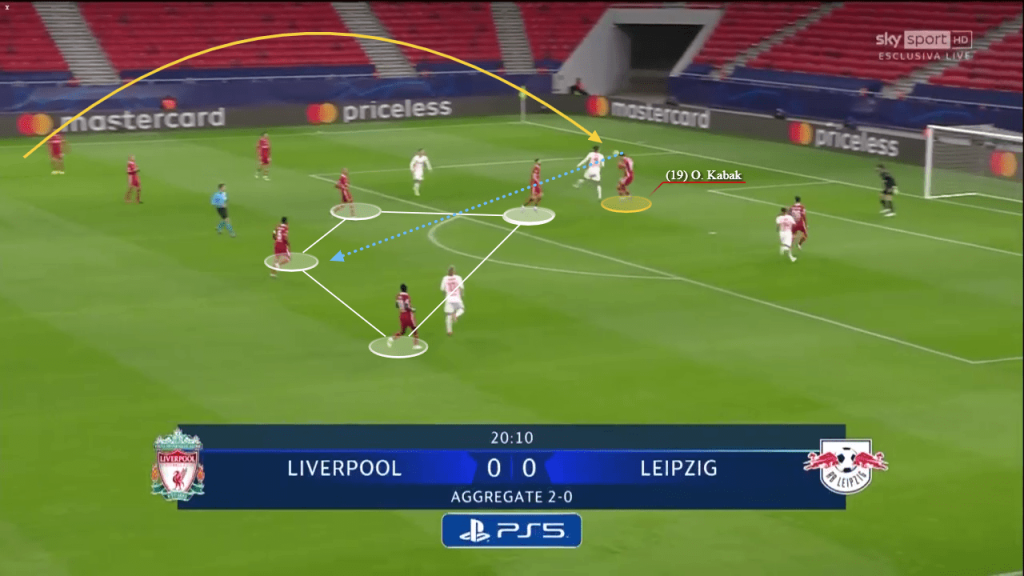 Kabak now impressing immensely for Liverpool after tough start