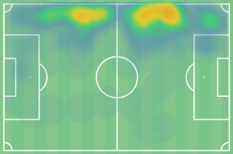 The form of Kostas Tsimikas in the absence of Andy Robertson has been a real highlight for Liverpool this season. Producing the goods for Jurgen Klopp's men, it's been impressive how the Greek has stepped up, with him proving his class at the elite level and underlining what a fine replacement he is for the star Scotsman. Having already logged 184 league minutes this campaign to eclipse his total of just six minutes last term, he's grasped his opportunities wholeheartedly. A massive offensive force, the man who joined last year for £11.75 million from Olympiakos has relished every chance to maraud upfield. Adding width and depth to attacks, his runs stretch defences both horizontally and vertically while enabling him to be a weapon for switches or when embarking on blindside runs into the box. Image 1 - Available for a switch as he adds width and depth Good at timing his runs, this has meant he can arrive late into the box undetected to be a direct shooting threat or be ideally placed to dribble at his man or fire in a cross or cutback. Image 2 - Excellently timed blindside run Showing a fine understanding with his teammates, it's been notable how well he's executed rotations with his nearby winger and central midfielder so he can charge forward on underlapping runs. In doing so, this adds an element of variety to surprise opponents and disrupt their marking organisation. Possessing a good knowledge of where to position himself during build up and controlled possession phases, he's done a good job of forming overloads to help his team progress through the press. Helping form triangular and diamond shaped structures, this gives him and his colleagues multiple angles and passing options, plus support for the receiver. Image 3 - Acting as the free man out wide Image 4 - Helping form a 5v4 out wide It's also been important to note how one of the central midfielders will tuck in behind him when he's bombing upfield to give him freedom and ensure structural security in ca